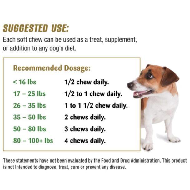 GoGreen Hemp CBD Dog Chews Ingredients