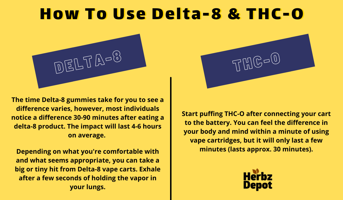 Delta 8 and THCO