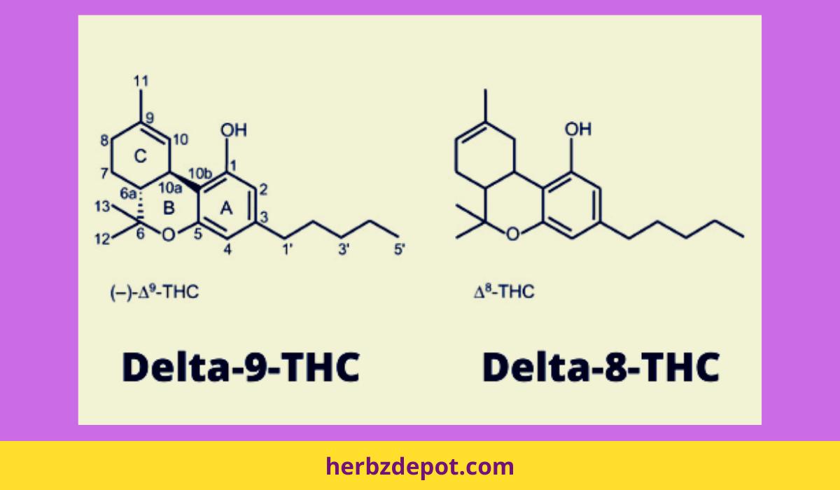 Delta-8 and Delta-9